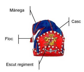 Gorra granader