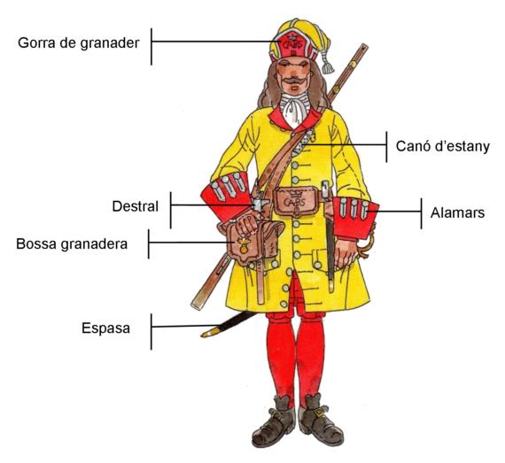 Granader