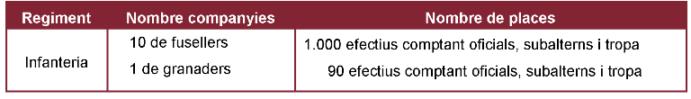 Estructura rgt 1705 1