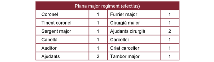 Estructura rgt 1705 3