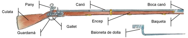 Fusell i baioneta text