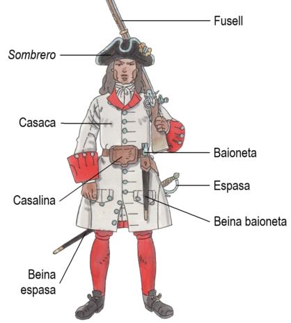 """Soldat en posició de """"cuadrado"""" amb el fusell a l'espatlla. Regiment Joan Francesc Ferrer, 1713"""