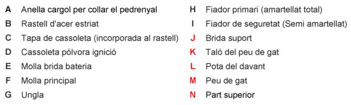 Text pany catala